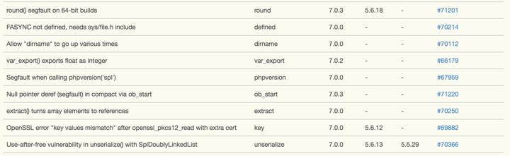 php-bug-fixes