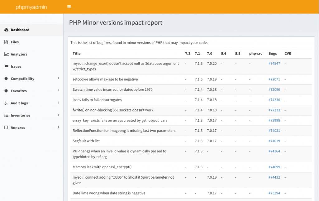 Exakat reports impact of minor version on the PHP code