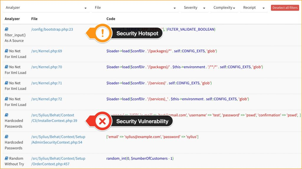 Clear security issues for empowered developer