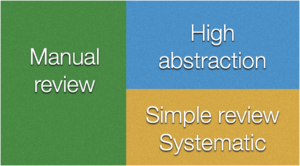 Static analysis : role distribution
